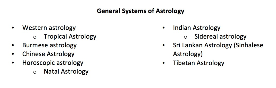 generals systems of astrology